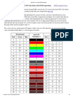 AutoCAD Color Index RGB Equivalents