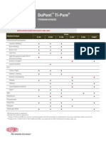 DuPont TiPure Titanium Dioxide Datasheet Application