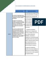 LOS  CAMBIOS DE LA SOCIEDAD Y SU REPERCUSIÓN EN LA EDUCACIÓN