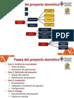 05 Domótica - Proyectos y Normas - 2013-2
