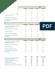 Graficas evaluaciones de desempeño, grupo focal, adiestramientos