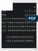 Periodic Table from deviantart