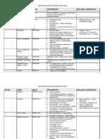 40281579-Frcp-Chart