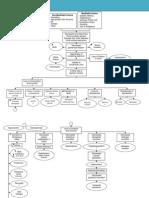 126136638 Chronic Kidney Disease Pathophysiology Schematic Diagram