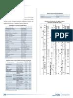 Tabela Dim _gua Fria Pvc