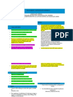 Tratamiento Antioxidante Universal- Neuropatia Diabetica