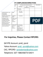 Compliances and Contact Numbers