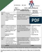 Plan Mensual Matematicas Tercero Sec MARZO