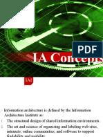 Information Architecture 3