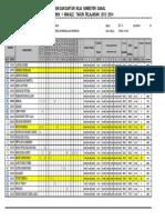 Daftar Nilai 2013_2014 Ganjil Revisi