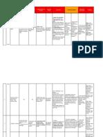 Complete Doc_Top Call Driver_CCentre-Process Improvement- Mumbai