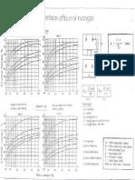 Grafik efisiensi Ruang