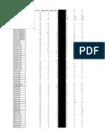 Spelling_K2 Data Filled