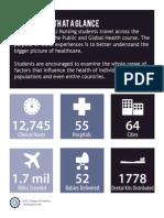 global health small2