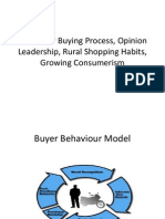 1.6.Consumer Buying Process