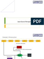 Computerised Q System