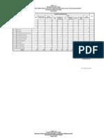 Contoh Rekap Data Pmks