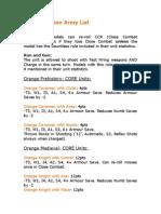 Orange Nation Army List (Army Men PAZCIK)