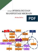Patofisiologi Dan Manifestasi Migrain Lo 1b