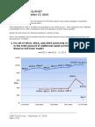 CNBC Fed Survey, December 17, 2013