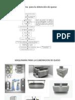 Diagrama  para la obtención de queso