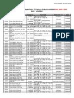 Indice - Informativos Tecnicos (a Partir de 2004)