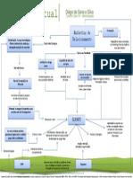Mapa Conceitual - Marketing de Relacionamento (Diego de Sena)