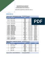 Program Petroleo