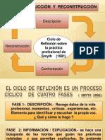 ANEXO 05 PROCESO CÍCICLICO DE LA DECONSTRUCCIÓN Y RECONSTRUCCIÓN..