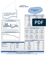 Narnolia Securities Limited Market Diary 18.12.2013