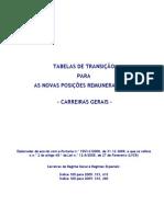 tab_lvcr_posicoes_remuneratorias