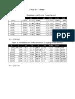 Final Data Sheet 6 and 7