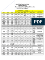 Compounded Sterile Products Stability Compendium-Antineoplastics