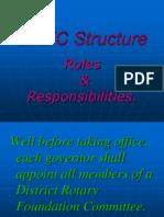 DRFC Structure