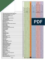 Report POI IK Sumbar.pdf