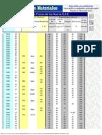 Tablas de Acero SAE.pdf
