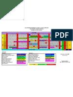 Kalender Pendidikan 2009-2010 SD Negeri 2 Cibgogirang