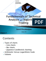 S2_Fundamental of Technical Analysis and Algorithmic Trading