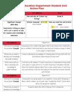 student unit action plan unit batting investigation