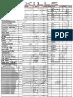 rolemaster Skill Sheet