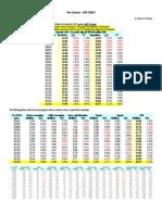 New Zealand – GDP 3Q2013