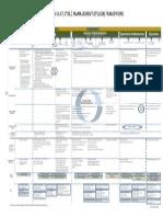 Its Lcm Framework