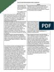 Tres esferas de acción del pensamiento crítico en ingeniería.docx