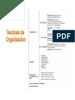 Clasificación de manuales y técnicas de organización [Modo de compatibilidad].pdf
