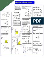 Formulario de Fisica Professor Panosso