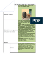 Cuadro Benchmarking Filtros