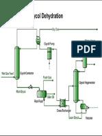 Glycol Gas-Dehydration