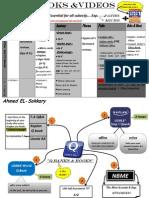 USMLE Step 1 Material & Study Plan