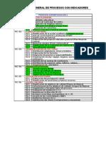 Catálogo de Procesos con indicadores