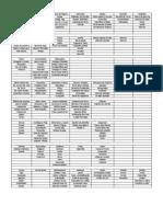 Tabela Memorização Excel